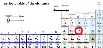 Al On Periodic Table Phosphorus In The Periodic Table Science Buzz