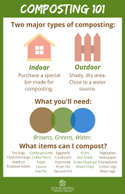 all about composting everything your family needs to know