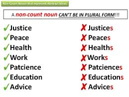 Exercises Count And Non Count Nouns C14 U9 Project Non Count Nouns That Represent Abstract Ideas