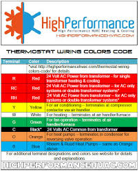 thermostat wiring colors code hvac control thermostat