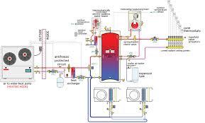 heat pump plus hpac magazine
