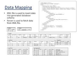 Xml Mapping Xml To Relational Database Mapping Ppt Download