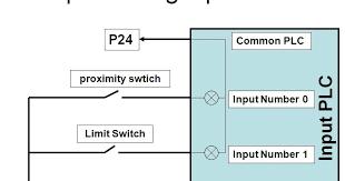contoh input plc wiring diagram plc indonesia