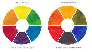 Warm Blue Color Are You A Color Chart Junkie U2013 Celebrating Color