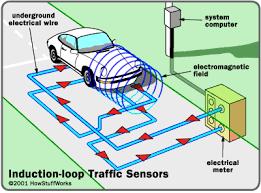 How Do Traffic Signals In India Work Quora