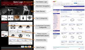 ebay template design ebay store design and ebay template design by ebay store designer