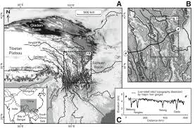 Map Of China Rivers by The Influence Of Large Landslides On River Incision In A Transient