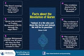 the message of the qur an by muhammad asad 35 facts about the quran revelation islamic articles
