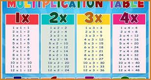 11 Multiplication Table Multiplication Table 1 10 Notary Letter