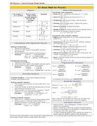 math for physics cheat sheet