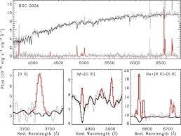 optical spectroscopy and nebular oxygen abundances of the spitzer