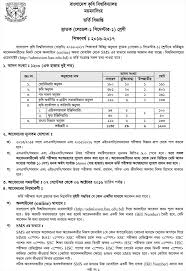 bangladesh agricultural university admission notice 2016 17 all
