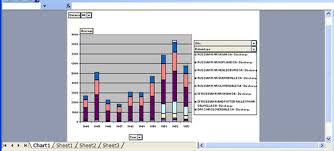 Excel Pivot Table Template How To Create A Template From An Existing Pivot Table And Chart To