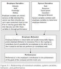 employee reviews nu look home design employee reviews performance