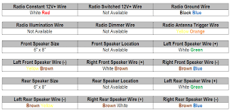 diagrams 572429 lincoln aviator radio wiring diagram u2013 lincoln