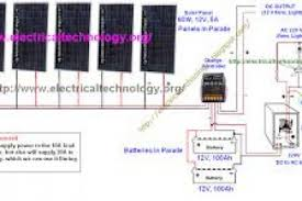 rv solar panel wiring diagram 4k wallpapers