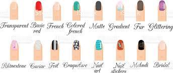 manicure types trendy nail polish design art set stock vector art