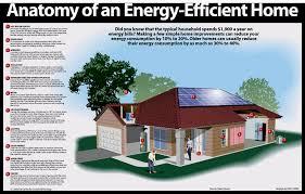 Energy Efficient Home Design Ideas Geisaius Geisaius - Small energy efficient home designs