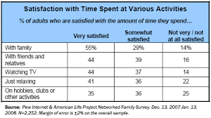family social activities and togetherness pew research center