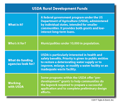 unlocking usda rural development and state revolving funds tighe