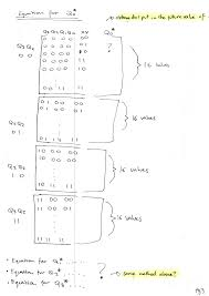 K Map Flipflop How Do I Design A Clocked Synchronous State Machine For