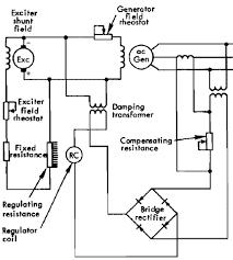 ajit vadakayil marine engineering self examiner electricals