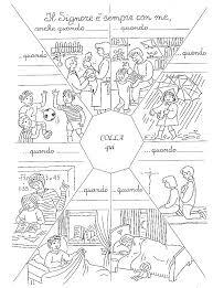 il giardino degli angeli catechismo la creazione da colorare per bambini rv62 pineglen