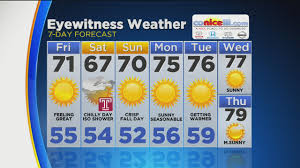 Local Weather Map Weather Cbs Philly