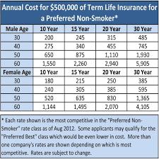 fresh joint life insurance quotes canada 44billionlater