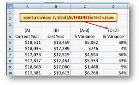 insert a division symbol in excel free microsoft excel tips and
