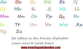 french alphabet french letters