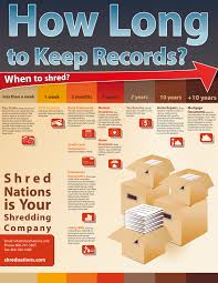 where to shred papers keeping up on personal records retention