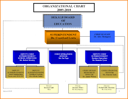 Org Chart Template Excel Organizational Chart Free Pdf Template The