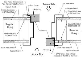 Building An Exterior Door Frame Terrific Exterior Door Sizes Exterior Door Jamb Dimensions Single