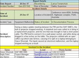 top secret report template 10 best project status report template images on
