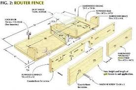 Diy Router Table Plans Free by 12 Best Ideas About Woodworking Stuff On Pinterest Outdoor
