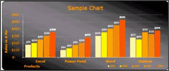 5 free excel charts and graphs templates besttemplatess
