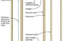 Rough Opening For 30 Inch Interior Door Frame A Door Rough Opening Fine Homebuilding
