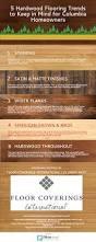 Floor Covering International Infographic 5 Hardwood Flooring Trends To Keep In Mind Floor