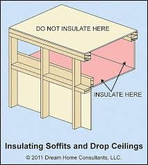 Insulation Around Recessed Lighting Insulation And Air Sealing Specific Installation Requirements