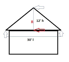 how to measure and estimate a roof like a pro diy guide with