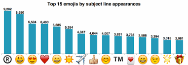 Catchy Subject Lines For Resume Emails Revealed 164 Best Email Subject Lines To Boost Open Rates Updated