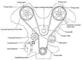2003 honda accord v6 timing belt replacement solved crankshaft pully bolt fixya