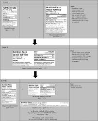 nutrition facts table formats food canadian food inspection agency