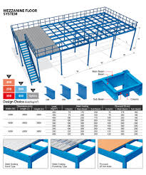 mezzanine floor system industrial storage warehouses factory