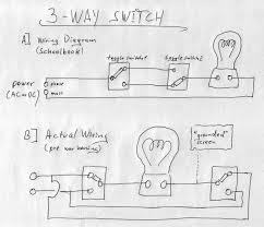 two way electrical switch wiring diagram dolgular com