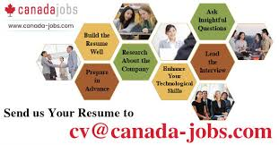 steps to find a job in canada how to get a job in canada