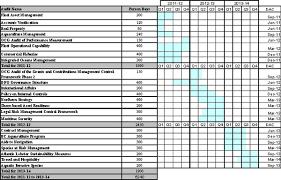 9 annual audit plan bursary cover letter