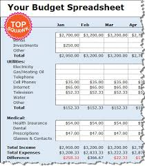 Cost Of Living Spreadsheet Start Here Costco Budgeting And Free