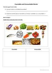 food test countable uncountable a an some any food vocabulary